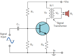class a amplifier is a class a transistor amplifier transformer coupled class a amplifier