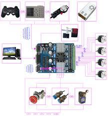 4 axis tb6560 cnc stepper motor driver board controller reprap Nema 23 Dimensions tb6560 jpg tb6560 w png