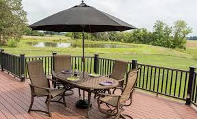 top 10 best patio umbrella bases and
