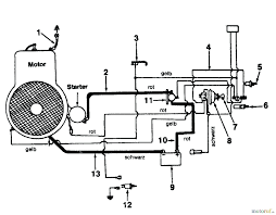 bolens 13an683g163 wiring diagram wiring diagram news \u2022 bolens 13an683g163 wiring diagram bolens 13am762f765 tractor wiring diagrams wire center u2022 rh casiaroc co bolens 1050 parts 1967 bolens