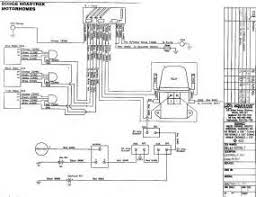motorhome wiring diagram motorhome image wiring similiar camper electrical systems keywords on motorhome wiring diagram