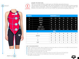 Arena Carbon Ultra Size Chart 65 Exact Arena Swimsuit Size Chart