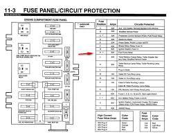 2007 Ford Van Fuse Diagram ford e350 fuse panel 1995 box diagram svpkhzg screenshoot divine