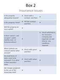 Probate Process Flow Chart Uk Tips For Financial Advisers To Add Value To The Probate Process