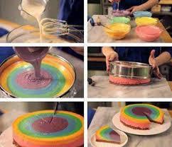 Resultado de imagen de tumblr cocina tutoriales