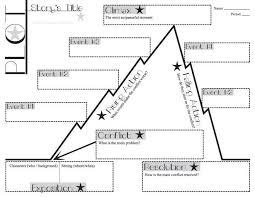 ideas about plot diagram on pinterest   graphic organizers    teacherlingo com        plot chart diagram arc   blank graphic organizer this graphic organizer