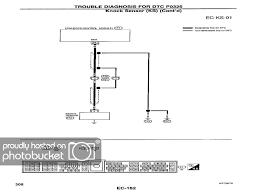 s10 knock sensor wire harness wiring diagram library knock sensor wiring simple wiring diagramgm knock sensor wiring diagram wiring diagram todays knock sensor wiring