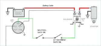 john deere solenoid wiring diagram wiring diagram long riding mower starter wiring diagram wiring diagram features john deere solenoid wiring diagram john deere solenoid wiring diagram