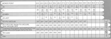 Fischer Cross Country Ski Boot Size Chart Best Picture Of