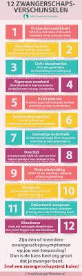 Symptomen endometriose - endometriose Stichting