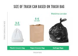 garbage bag sizes. Exellent Sizes Our Trash Can Liner Guide Will Help You Select The Right Bag To Pair  With Any Can Inside Garbage Bag Sizes R