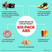 5 diet tips to get six-pack abs - Business Insider
