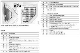 gregorywein co 2006 saab 9-7x fuse box saab 9 5 fuse box wiring diagrams 2008 saab 9 3 fuse diagram wiring info \\\\u2022 saab 93 fuse box wiring diagram rh komagoma co saab 9 3 turbo fuse box at