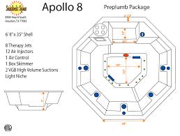 similiar new pool grounding diagram keywords diagram of an inground pool diagram wiring diagram