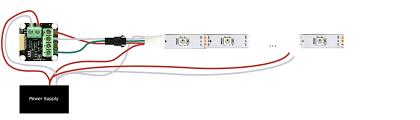 led strip wiring solidfonts rgb led strip wiring diagram nilza net