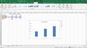 Avoid 3 D Charts For Excel Data Analysis Dummies