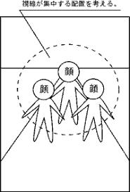 キャラクター描き方構図と遠近法