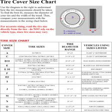 Vintage Tire Conversion Online Charts Collection