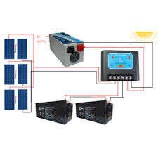 10kw solar system wiring diagram wiring schematics and diagrams 96v 10kw solar system circuit diagram solution manufacturer from