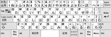 Segoe ui, cambria, calibri, arial, times new roman, tahoma or lucida sans. How Do Computer Users Type In Japanese What Is The General Typing Speed Quora