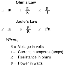 Basic Electronic Formulas Chart Dc Circuit Equations And Laws Useful Equations And