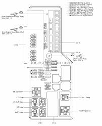 2006 camry fuse box diagram 99 camry fuse diagram \u2022 wiring toyota corolla 2007 interior fuse box diagram at 2008 Corolla Fuse Box