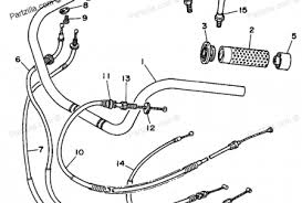 1999 harley davidson sportster wiring diagram wiring diagram for electrical schematics color bar as well evolutionevo besides harley davidson ultra classic parts diagram furthermore 1994
