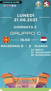 Euro 2020: Tabellino e Voti di Macedonia del Nord vs Olanda | Calcio Style  - Notizie e news calcio