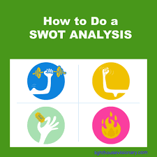 Swot Anaysis How To Do A Swot Analysis Lighthouse Visionary