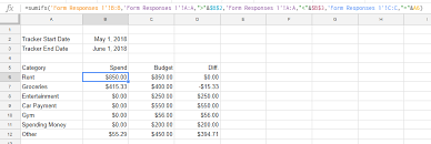 Create Your Own Online Spend Tracker Using Google Forms