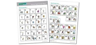 Ruth Miskin Phonics Chart Image Result For Printable Read Write Inc Resources Read