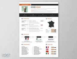 Amazing Product Manager Resume Horsh Beirut