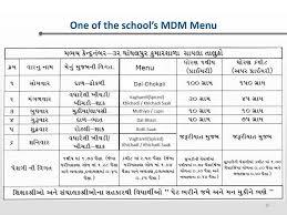 By Net Channel Mdm Bihar Menu