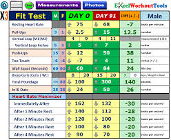 P90X3 Â« Excel Workout Tools