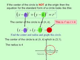 if the center of the circle is not at the origin then the equation for the