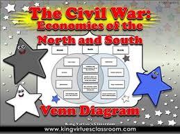 Venn Diagram Civil War Civil War Economies Of The North And South Venn Diagram King