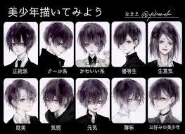 1 Twitter Draw2019 男 髪型 イラスト髪型のスケッチ髪 書き方
