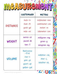 Math Measurement Chart