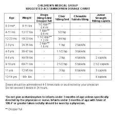 Amoxicillin Dosage For Children By Weight Chart 11 Expert Acetaminophen Chart