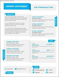 modern resumes templates samples examples format resume modern resumes templates