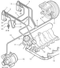 Freelander 2 wiring diagram bundle of wiring diagram