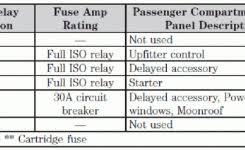 removing starter from honda civic youtube in 95 honda civic 05 Ford F 450 Fuse Box Diagram 2008 ford f550 fuse diagram ford f fuse box diagram ford wiring with 2008 ford f450 2005 ford f450 fuse panel diagram