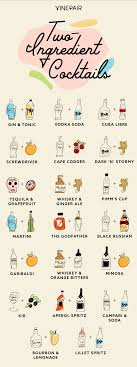 Cocktails Calories Chart 20 Of The Best Two Ingredient Cocktails Vinepair