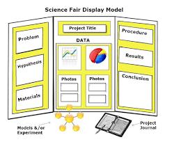 Science Fair Project Ideas Apperson Pta