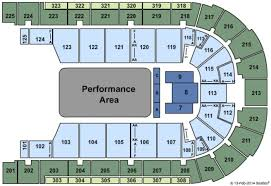 Boardwalk Hall Arena Boardwalk Hall Tickets In Atlantic