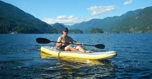 Kayak Length Chart Ideal Paddle Length For Inflatable Kayaks