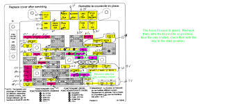 similiar fuse box diagram for 2003 yukon keywords 2004 gmc envoy fuse box diagram 2004 gmc yukon fuse box fuses for 2003