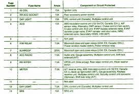 2005 honda crv fuse box diagram layout 2000 tech discussion 2007 Honda Civic Relay Diagram 2005 honda crv fuse box diagram screnshoots 2005 honda crv fuse box diagram 2004 crv 2