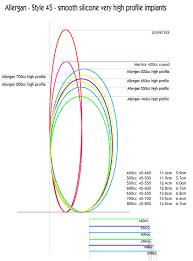 Mentor Breast Implants Size Chart Comparison Of Allergan Mentor High Profile Breast Implants