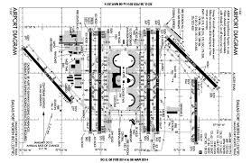 Katl Charts Realfsx Virtual Airline